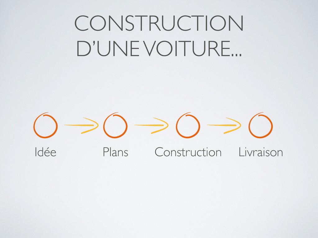 CONSTRUCTION D'UNE VOITURE... Idée Plans Constr...