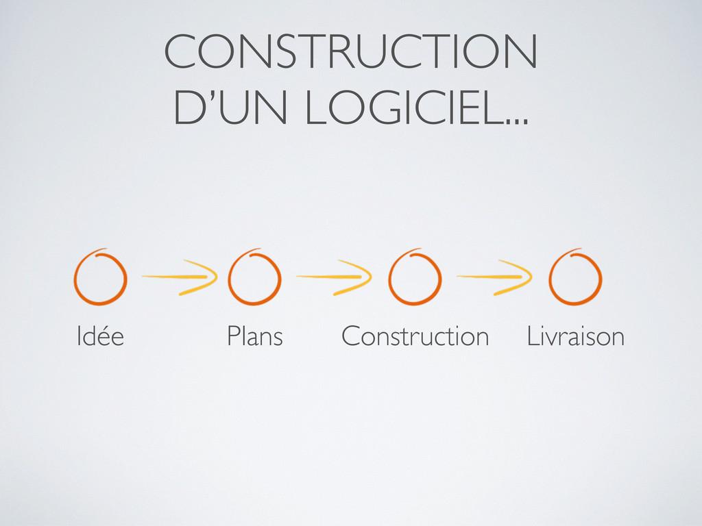 CONSTRUCTION D'UN LOGICIEL... Idée Plans Constr...