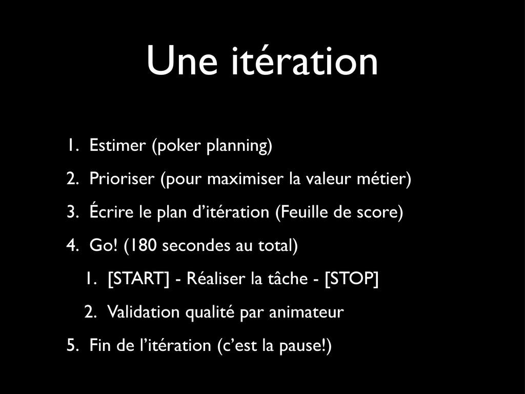 Une itération 1. Estimer (poker planning) 2. Pr...