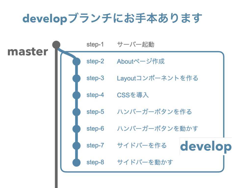 develop developϒϥϯνʹ͓खຊ͋Γ·͢ master