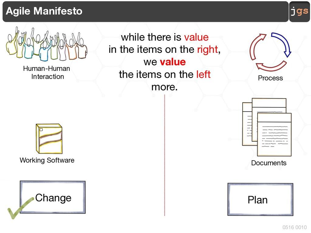 jgs 0516 0010 Agile Manifesto Human-Human Inter...