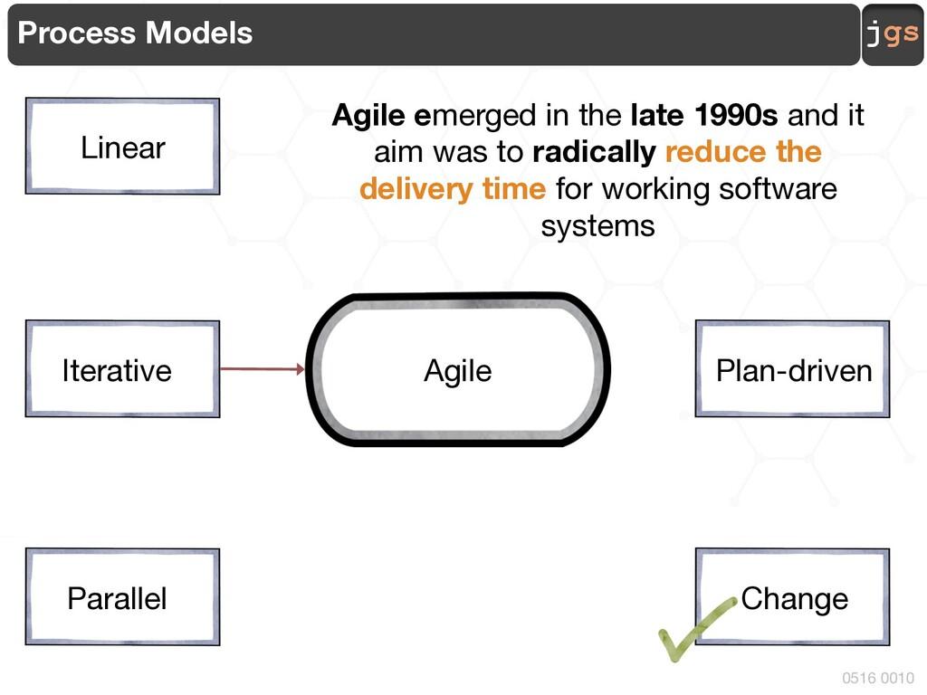 jgs 0516 0010 Process Models Linear Iterative P...