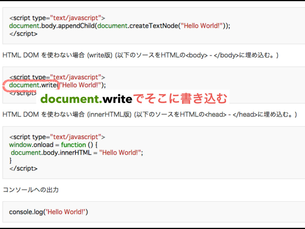 document.writeͰͦ͜ʹॻ͖ࠐΉ