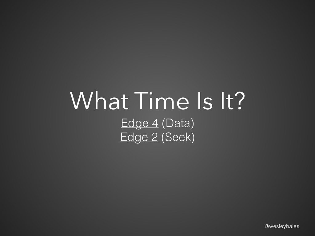 @wesleyhales What Time Is It? Edge 4 (Data) Edg...