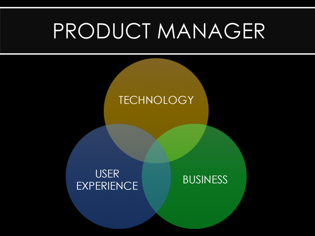 PRODUCT MANAGER TECHNOLOGY BUSINESS USER EXPERI...