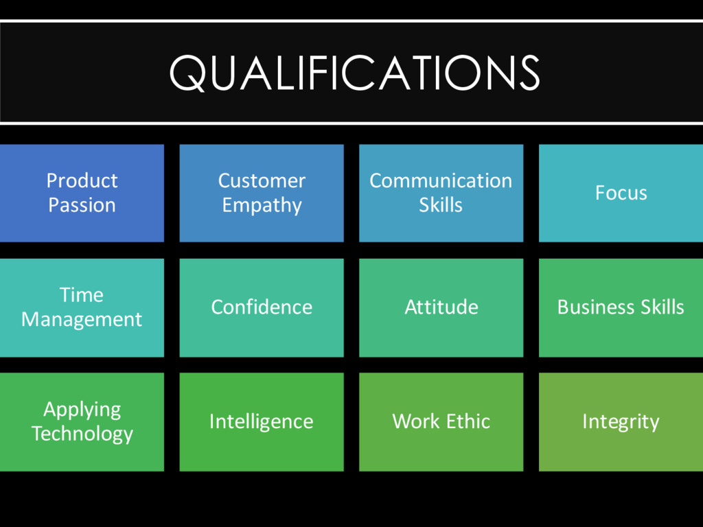 QUALIFICATIONS Product Passion Customer Empathy...