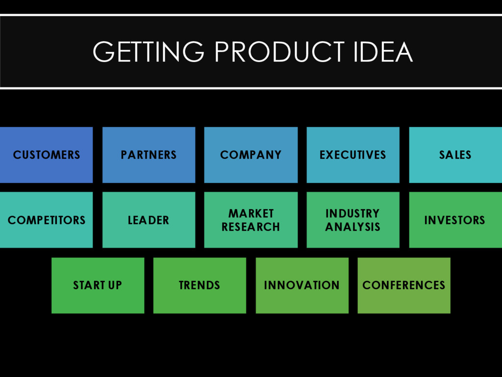 GETTING PRODUCT IDEA CUSTOMERS PARTNERS COMPANY...