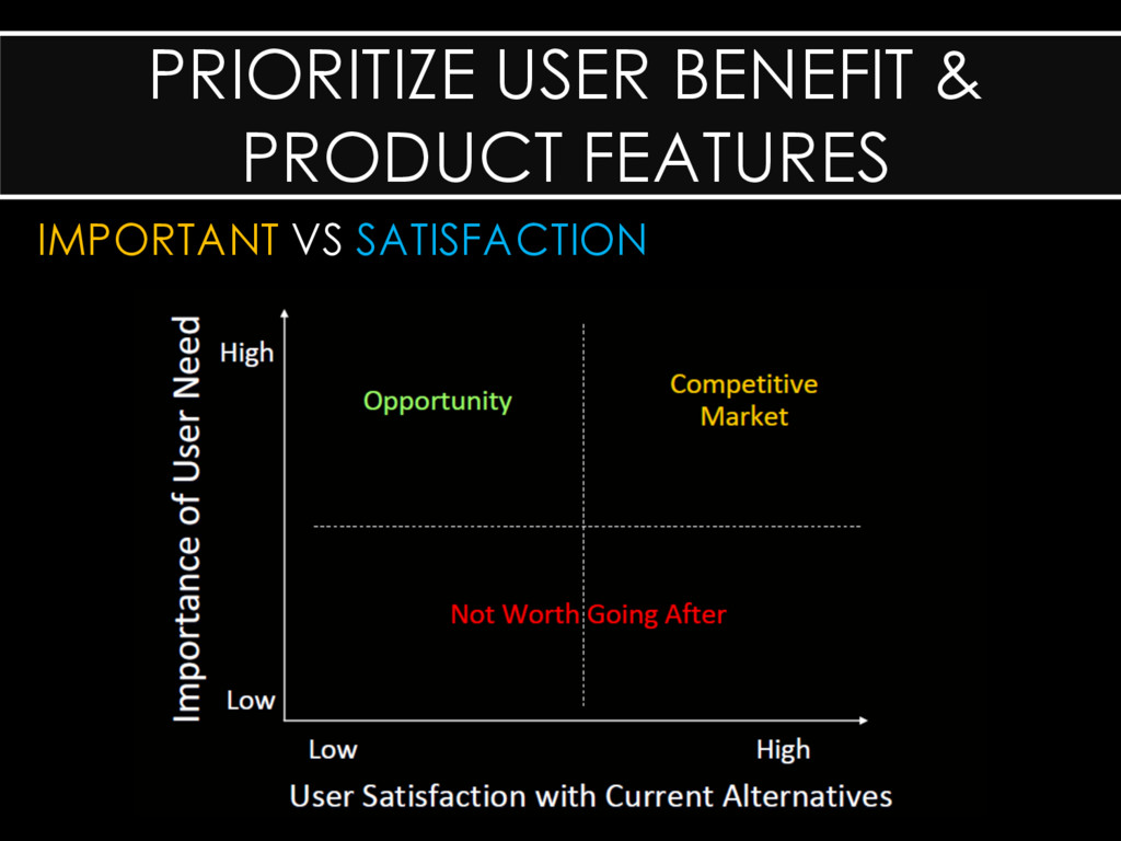 PRIORITIZE USER BENEFIT & PRODUCT FEATURES IMPO...