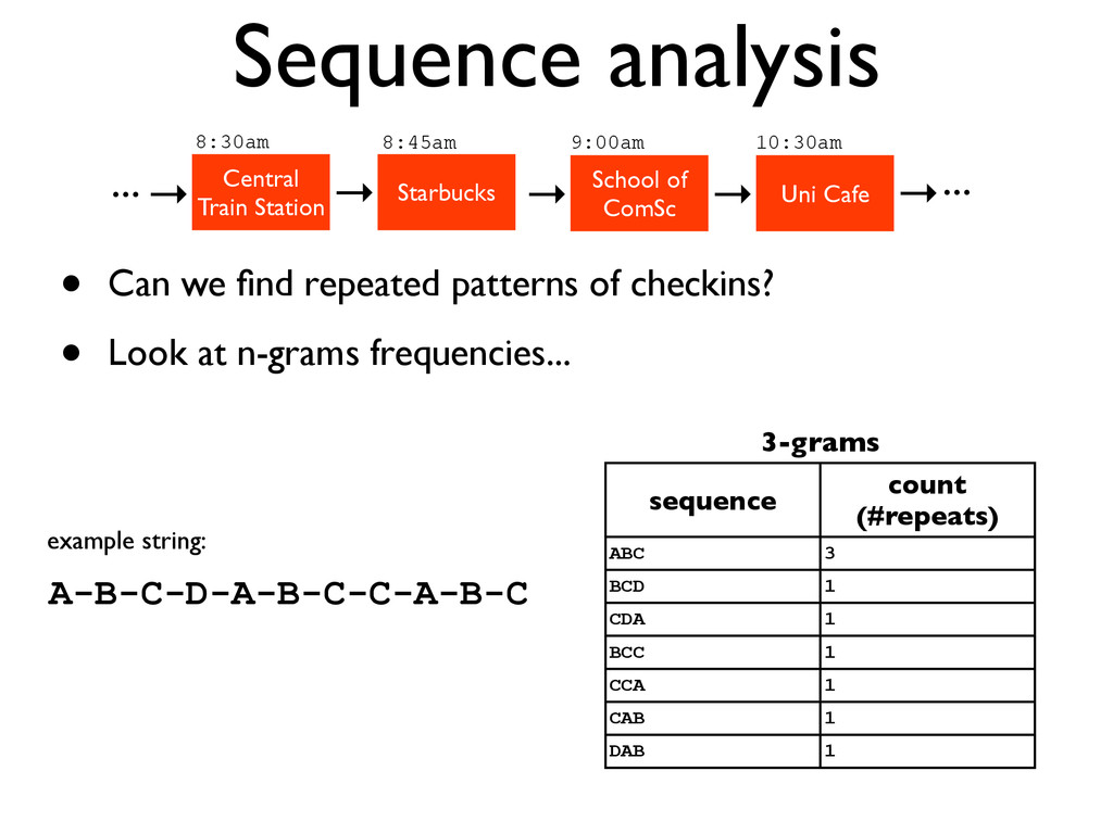 Sequence analysis • Can we find repeated pattern...