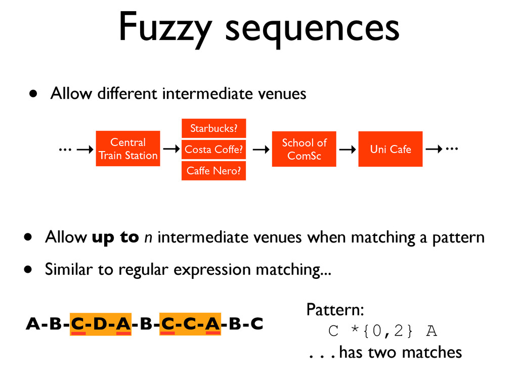 Fuzzy sequences • Allow different intermediate ...
