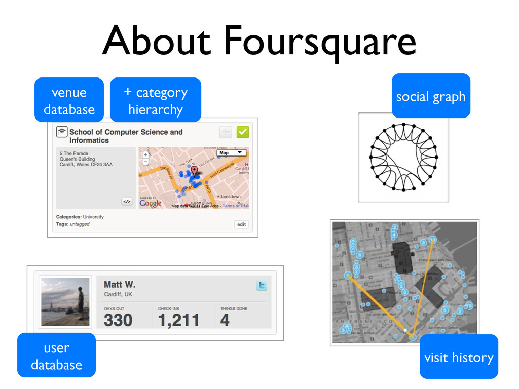 About Foursquare visit history social graph use...