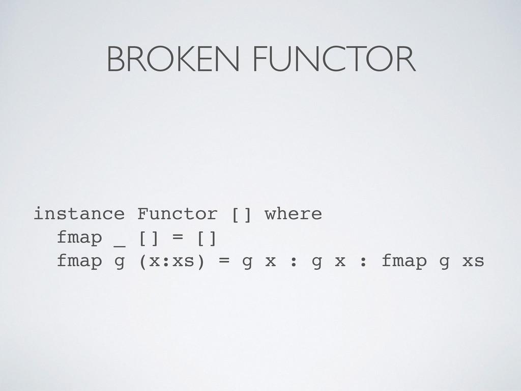 BROKEN FUNCTOR instance Functor [] where fmap _...