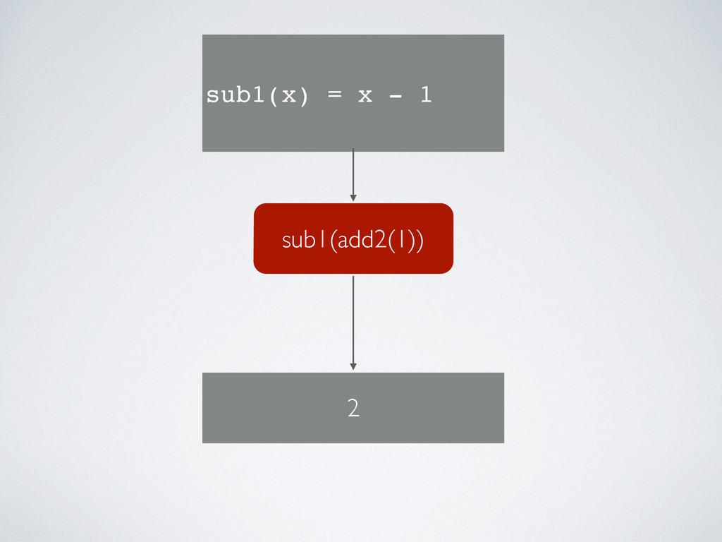 sub1(add2(1)) sub1(x) = x - 1 2