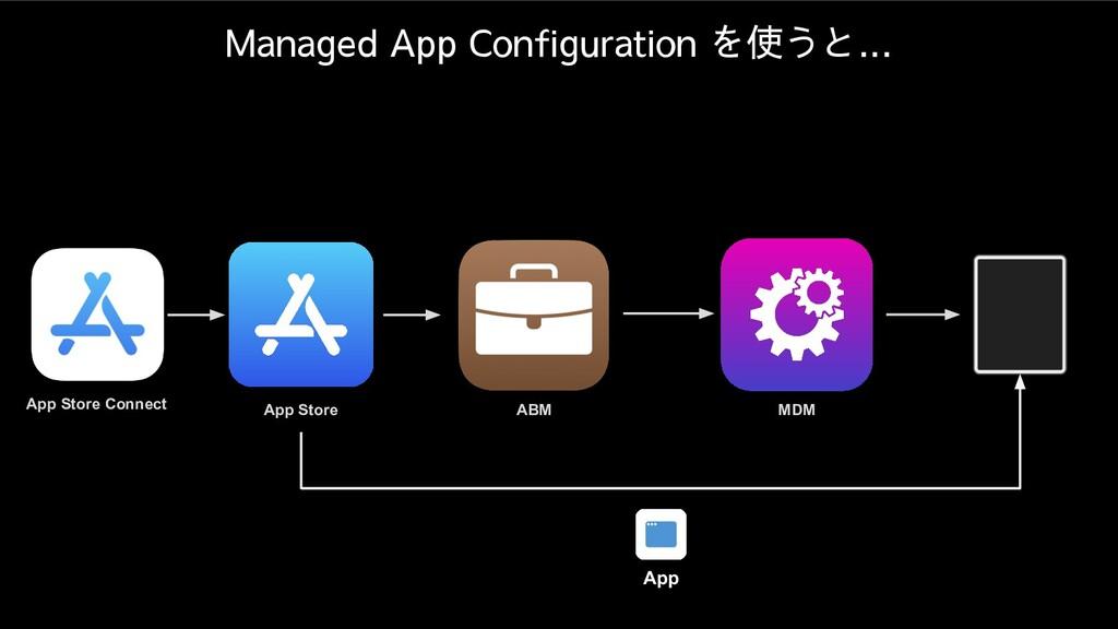 App Store Connect ABM MDM App Store App Managed...