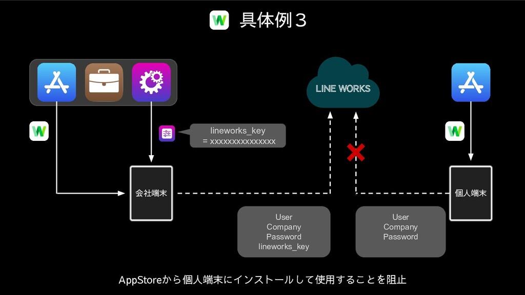 具体例3 AppStoreから個人端末にインストールして使用することを阻止 lineworks...
