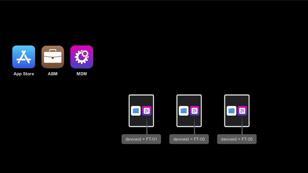 ABM MDM App Store deviceid = FT-01 deviceid = F...