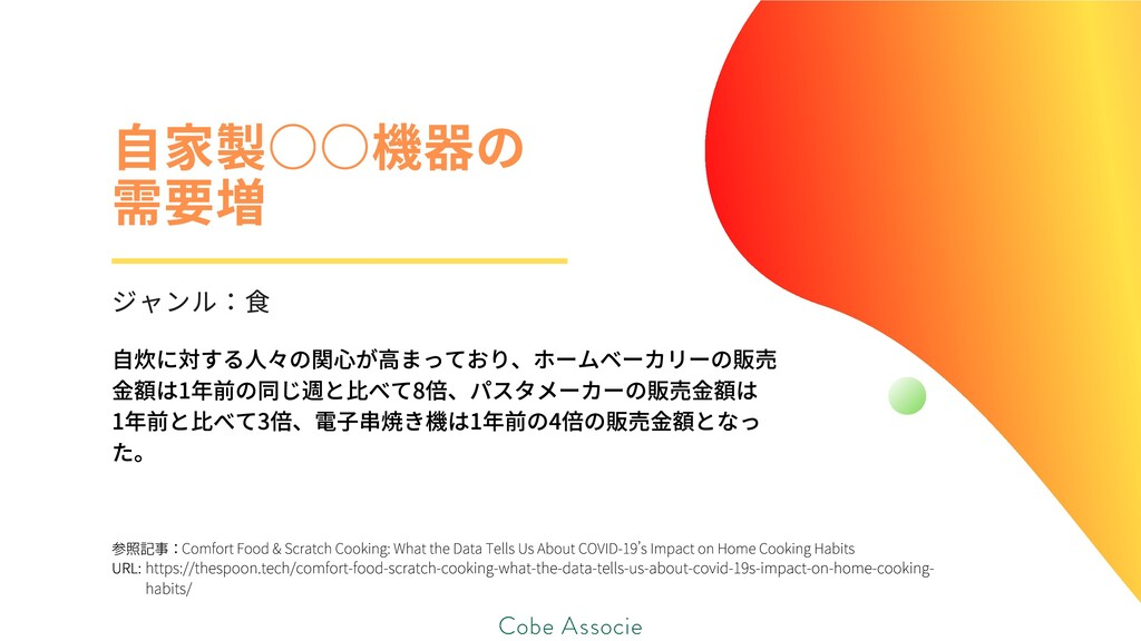 ⾃ ○○ の 需 ジャンル 参照記事: URL: ⾃炊に対する⼈々の関⼼が⾼まっており、ホーム...