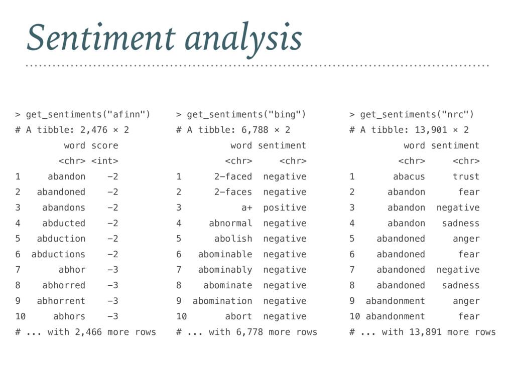 """Sentiment analysis > get_sentiments(""""afinn"""") # ..."""