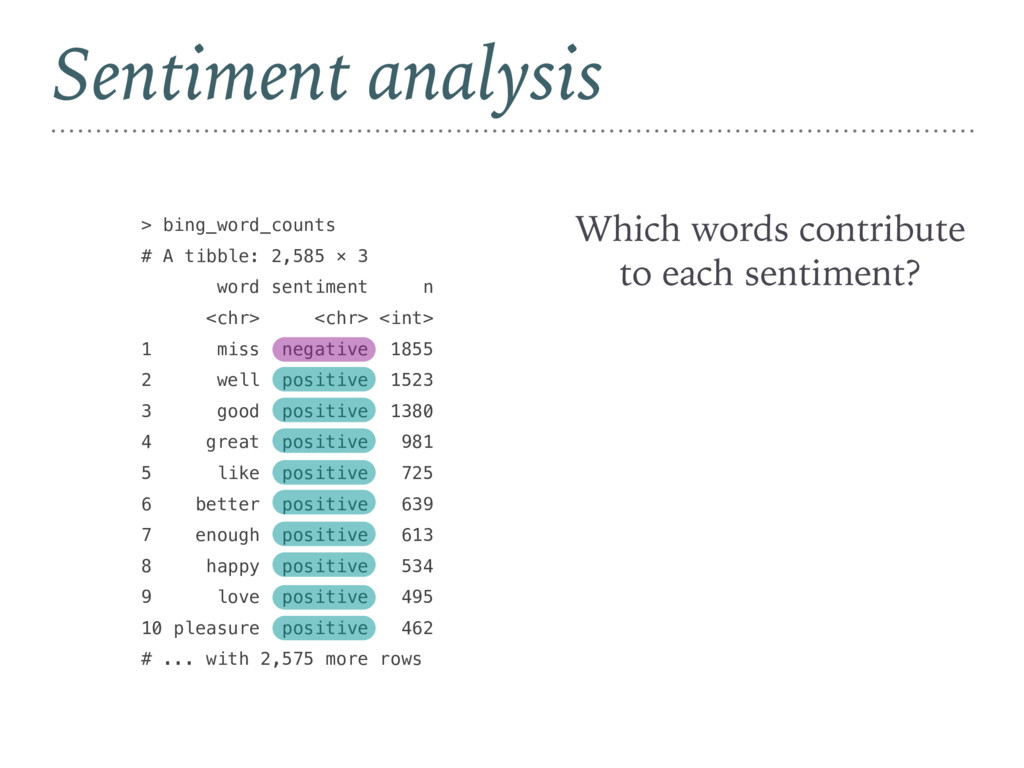 Sentiment analysis > bing_word_counts # A tibbl...
