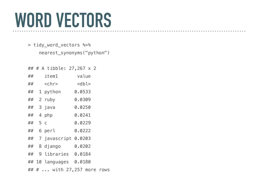 WORD VECTORS > tidy_word_vectors %>% nearest_sy...