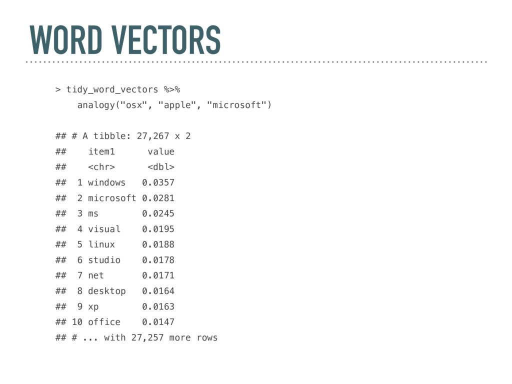 "WORD VECTORS > tidy_word_vectors %>% analogy(""o..."