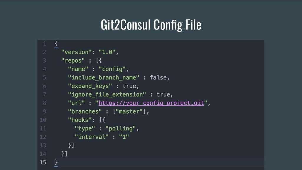 Git2Consul Config File