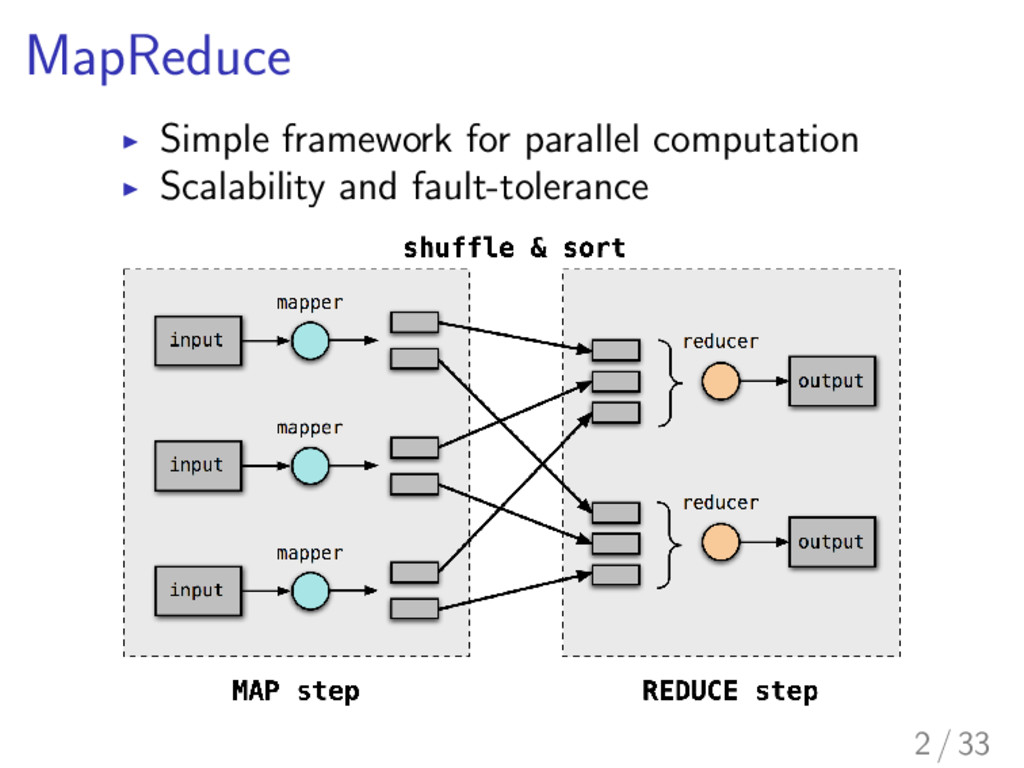 MapReduce I Simple framework for parallel compu...
