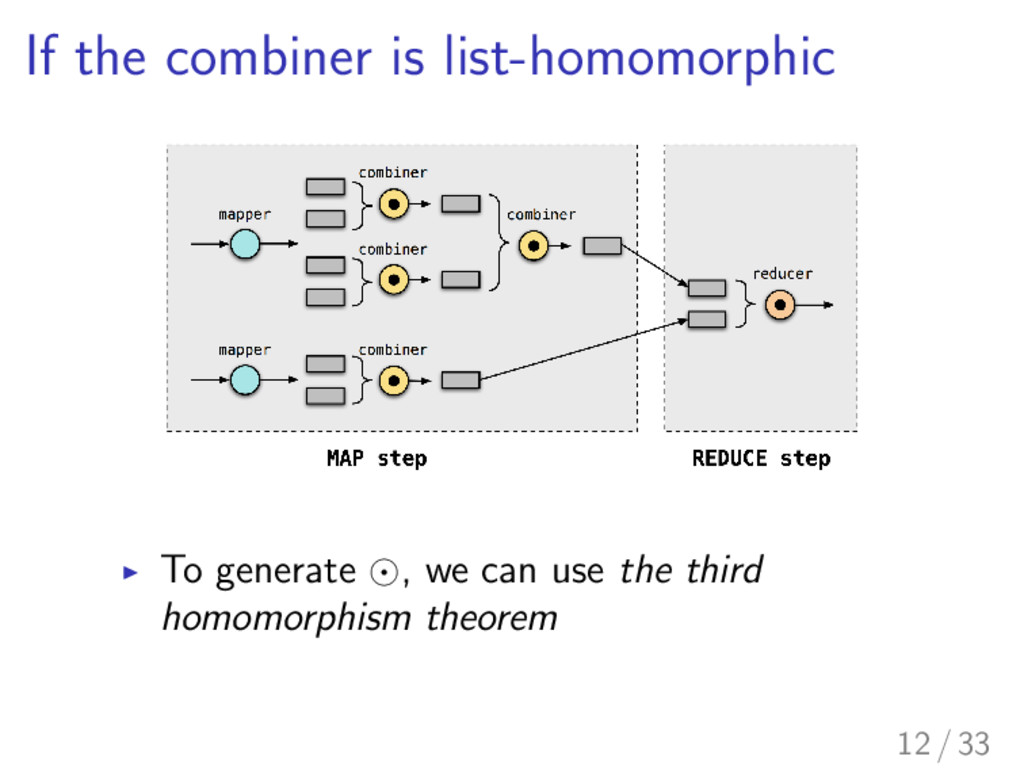 If the combiner is list-homomorphic I To genera...