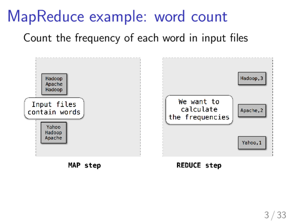 MapReduce example: word count Count the frequen...