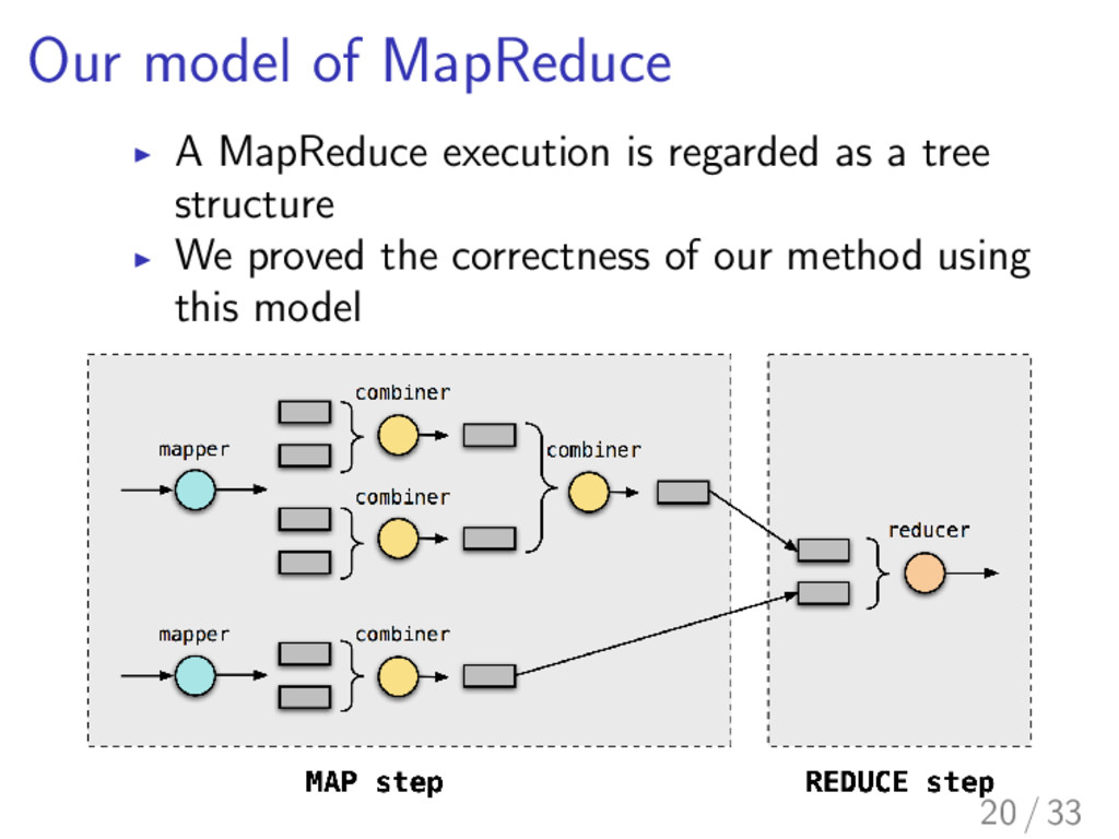 Our model of MapReduce I A MapReduce execution ...