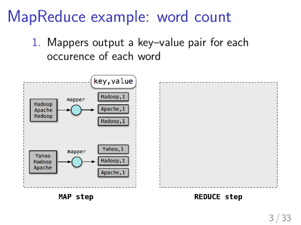 MapReduce example: word count 1. Mappers output...