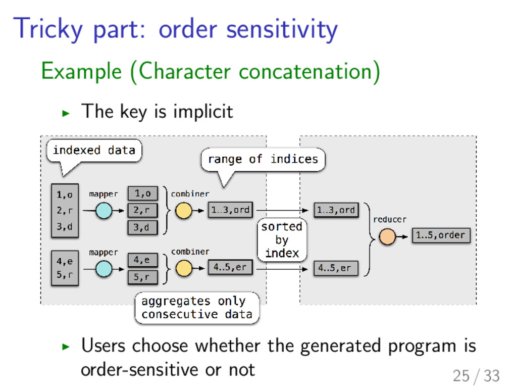 Tricky part: order sensitivity Example (Charact...