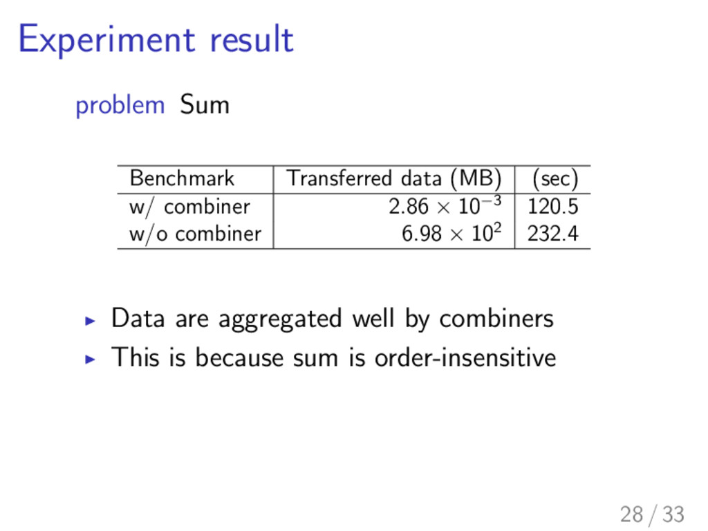 Experiment result problem Sum Benchmark Transfe...