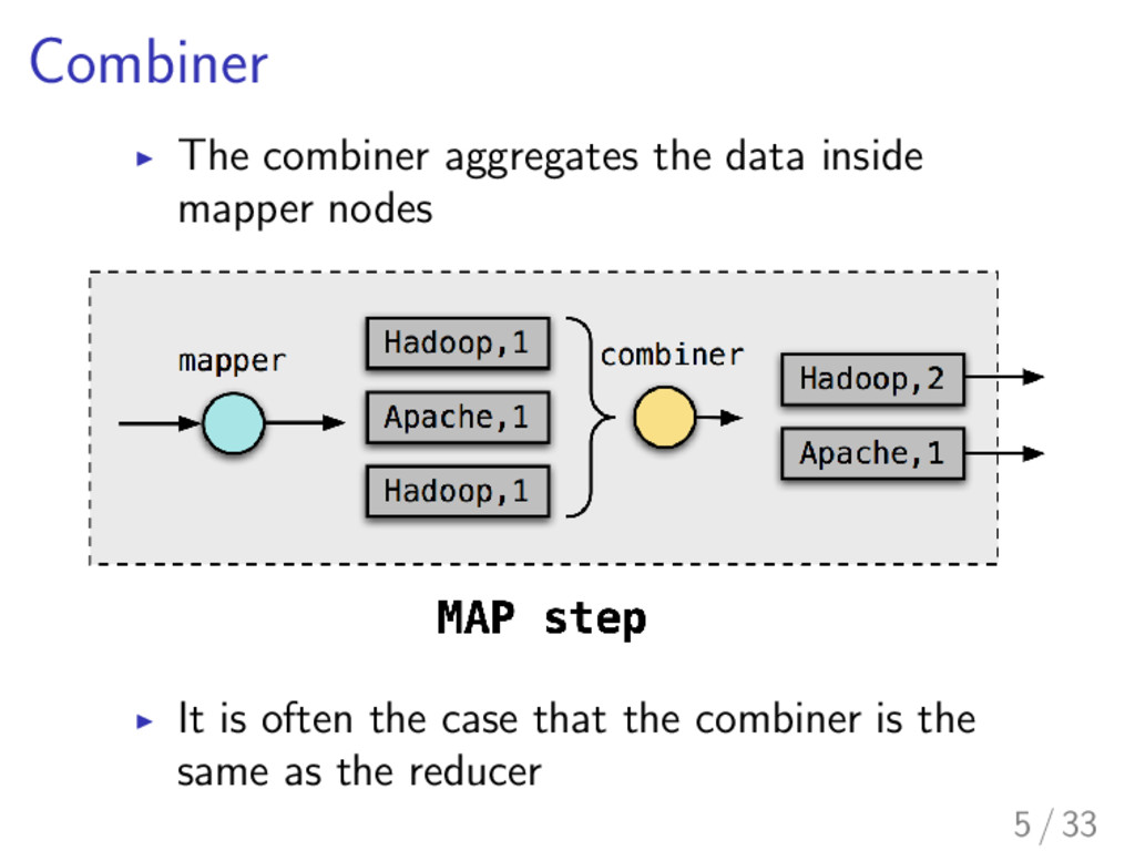Combiner I The combiner aggregates the data ins...