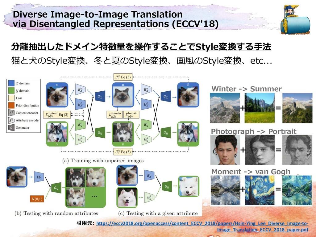 Diverse Image-to-Image Translation via Disentan...