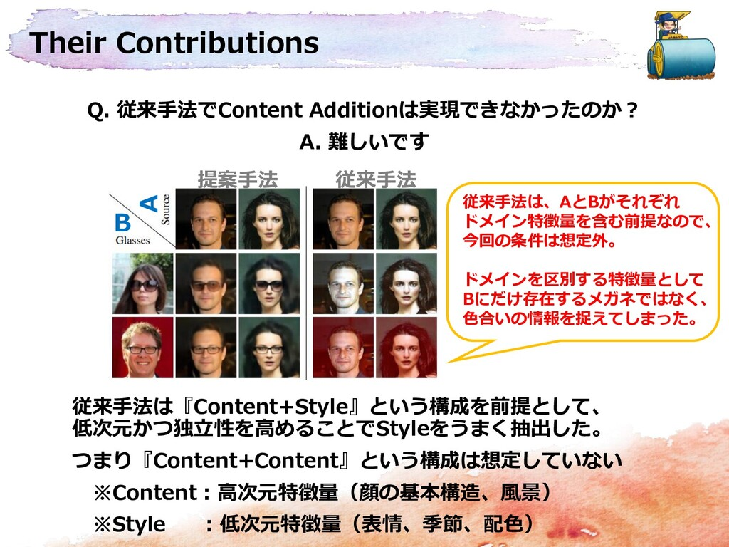 Their Contributions Q. 従来手法でContent Additionは実現...