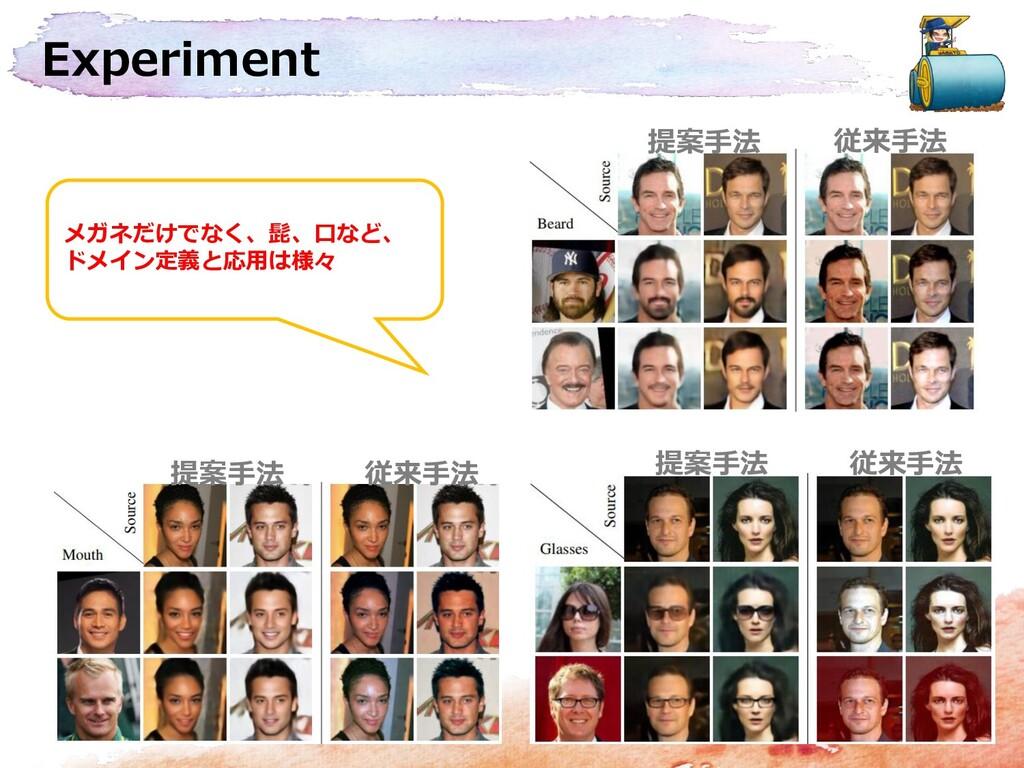 Experiment 提案手法 従来手法 提案手法 従来手法 提案手法 従来手法 メガネだけで...