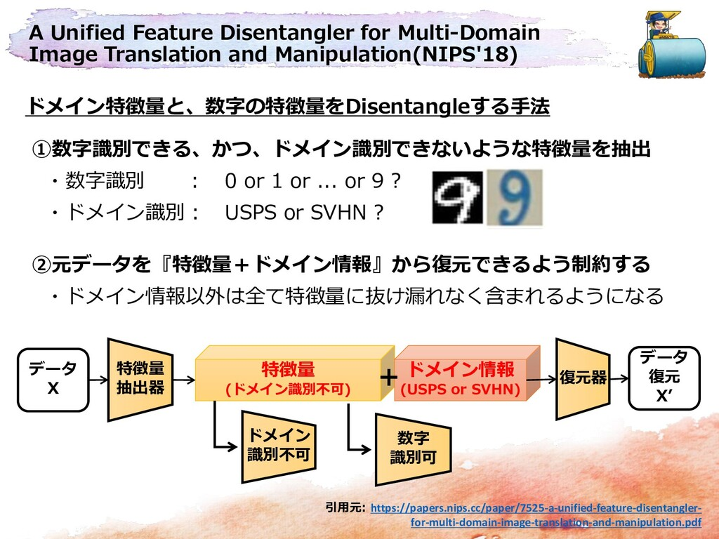A Unified Feature Disentangler for Multi-Domain...
