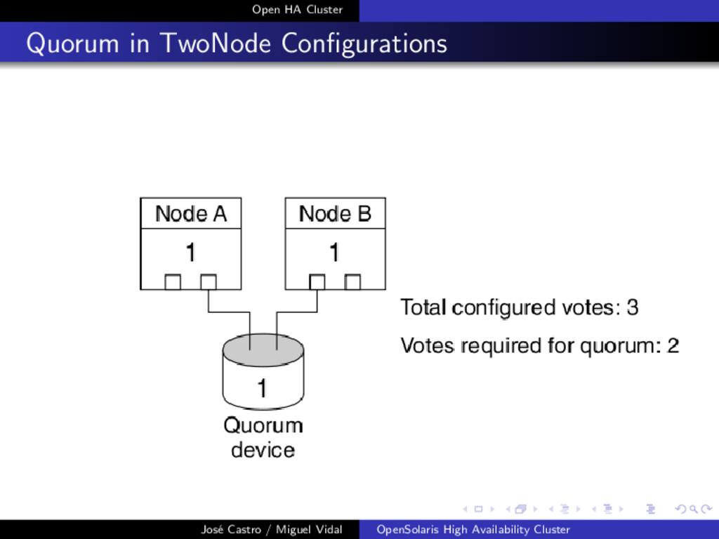 Open HA Cluster Quorum in TwoNode Configurations...