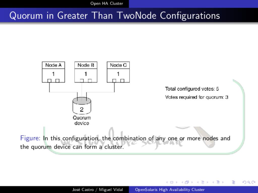 Open HA Cluster Quorum in Greater Than TwoNode ...