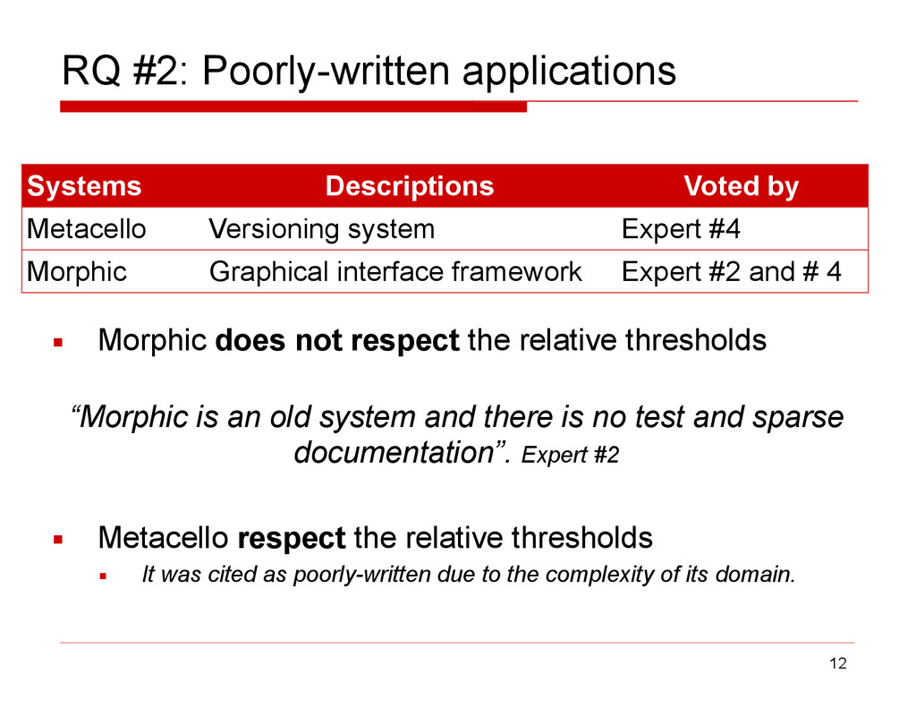 RQ #2: Poorly-written applications ▪ Morphic do...