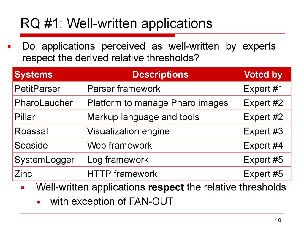 RQ #1: Well-written applications ▪ Well-written...