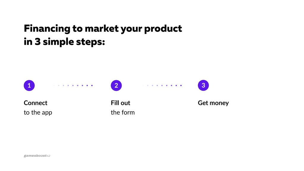 Financing to market your product in 3 simple st...