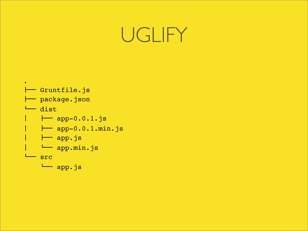 """UGLIFY . !"""""""" Gruntfile.js !"""""""" package.json #"""""""" ..."""