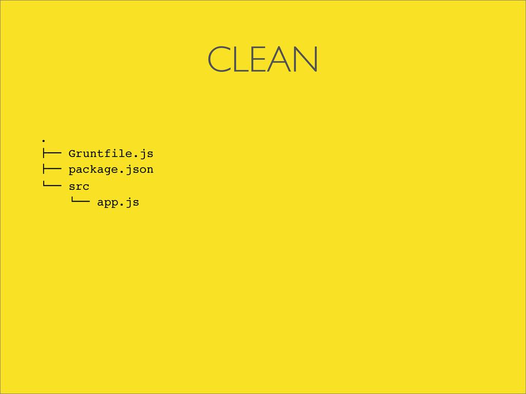 "CLEAN . !"""" Gruntfile.js !"""" package.json #"""" s..."