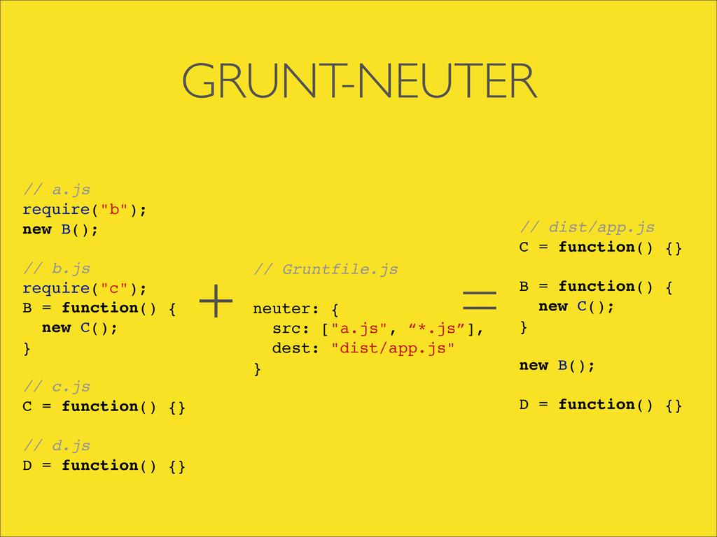 """GRUNT-NEUTER // a.js require(""""b""""); new B(); // ..."""