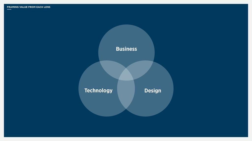 Design Business Technology FRAMING VALUE FROM E...