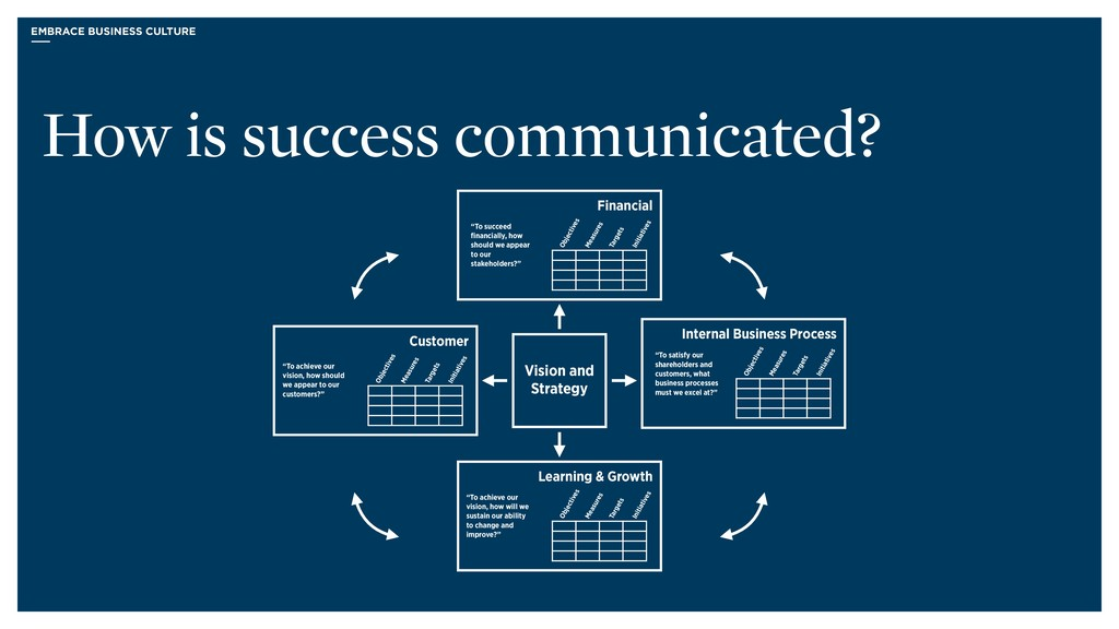"""Vision and Strategy Financial """"To succeed financ..."""