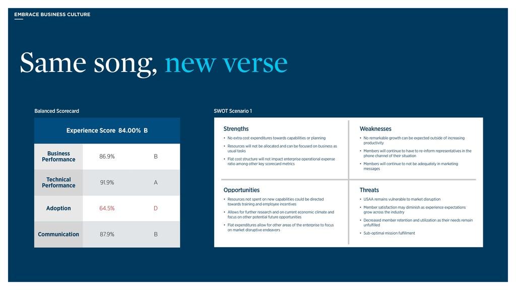 Same song, new verse SWOT Scenario 1 Strengths ...