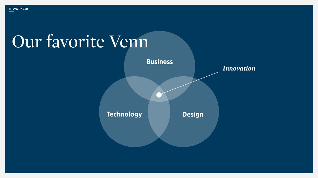 IT WORKED! Design Business Technology Our favor...